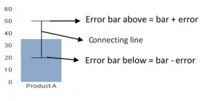 Elements in Error bars