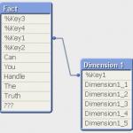 Gravity Data Modeling