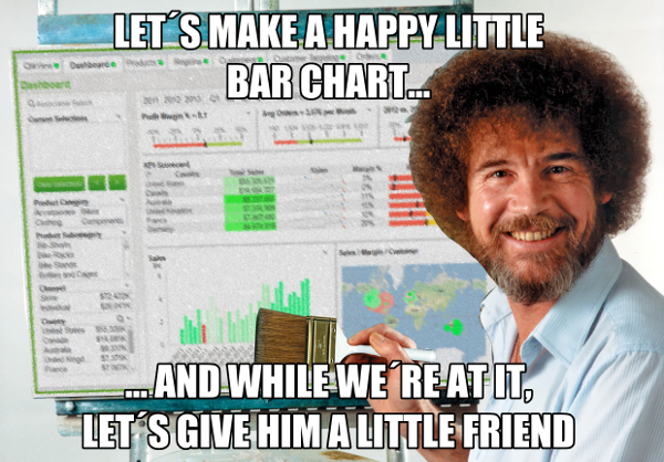 Dashboard Design - The Bob Ross way