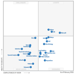 Gartner Magic Quadrant for Business Intelligence and Analytics Platforms