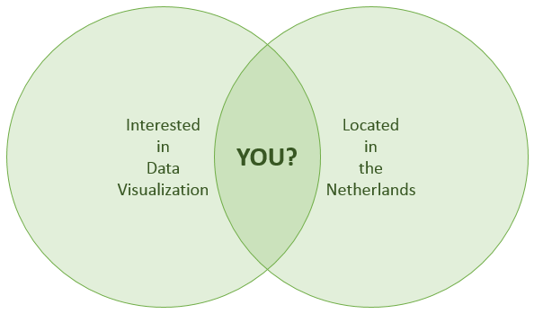 Dutch Information Visualization Event 2016