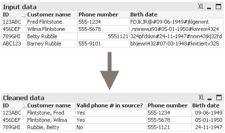 Data validation and transformation using regular expressions, download the example application
